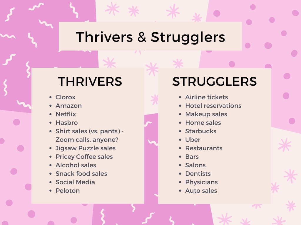 chart of thrivers & strugglers during the pandemic shutdown