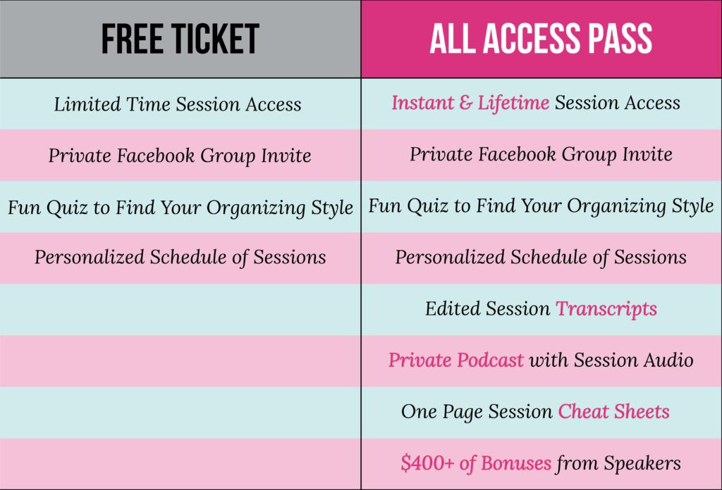 get organized conference free vs all access pass comparison graphic