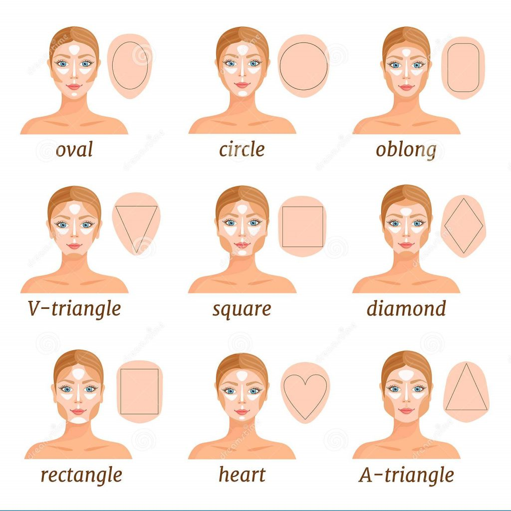 diagram of how to contour and highlight different face shapes