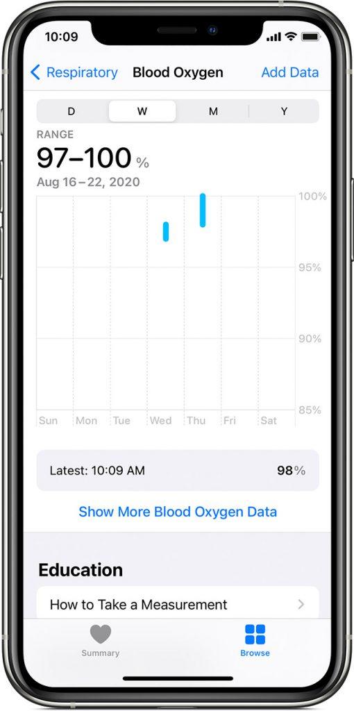 iphone blood oxygen levels